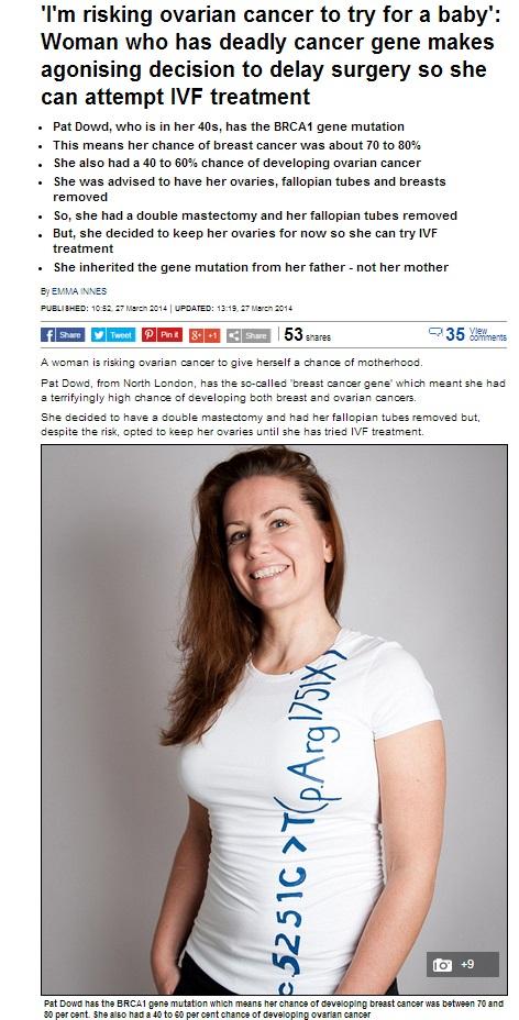 BRCA Coverage